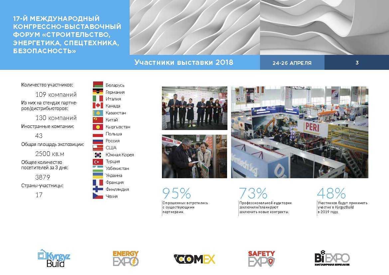 17-я Международная специализированная выставка строительства и интерьера